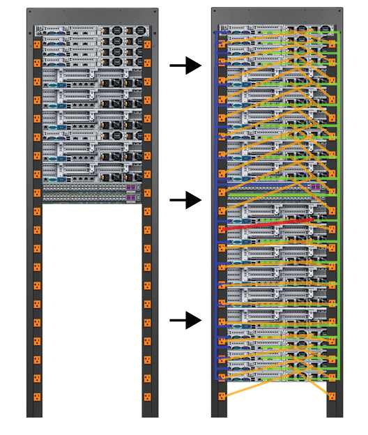 Dynamic Wiring in Rack Configurations
